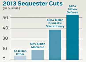 blog_sequester_cuts