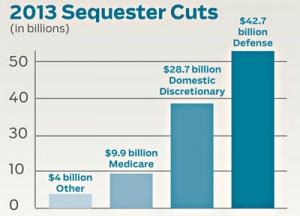 blog_sequester_cuts