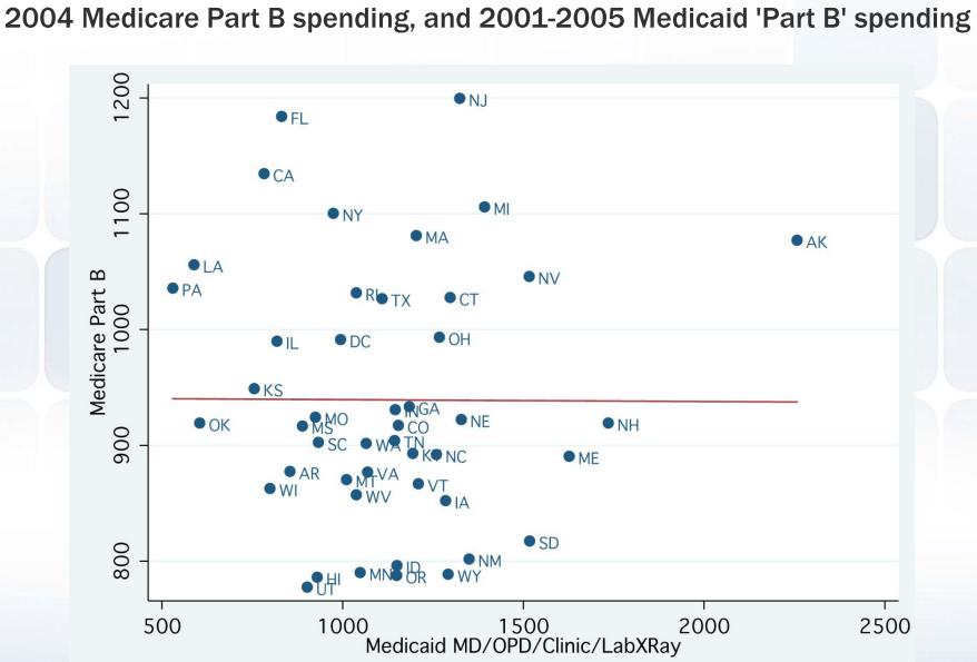 Medicaid_Kronick_3