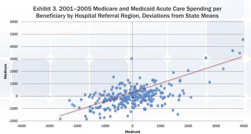 Medicaid_Kronick_5
