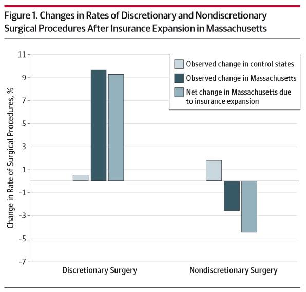 surgeryrates